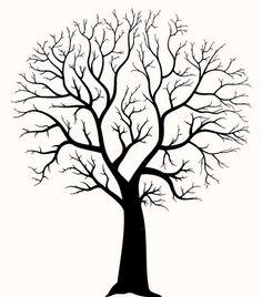 finger tree template