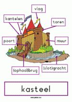 plaat kasteel met woorden Dutch Language, Château Fort, Princess Theme, Scottish Castles, Saint George, Maker, Beauty And The Beast, Teaching, History