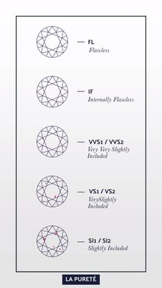 Diamond Chart, Diamond Guide, Engagement Ring Types, Gemstone Engagement Rings, Gold Jewelry Simple, Unusual Jewelry, Diamond Earing, Diamond Jewelry, Bijoux En Or Simple