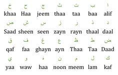 sanskrit alphabet in car interior design Write Arabic, Learn Arabic Alphabet, Arabic Phrases, Urdu Words, Arabic Words, Arabic Quotes, Learning To Write, Learning Arabic, Learning Skills