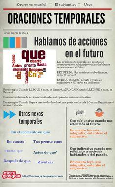 Avoiding Common Errors in Spanish: Subjunctive mood with activities II