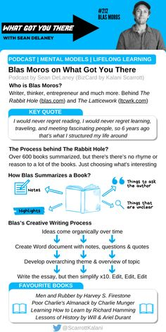 Blas Moros on What Got You There Podcast Entrepreneur, Writer, Learning, Books, Cards, Libros, Writers, Studying, Book