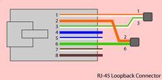 RJ45 loopback connector