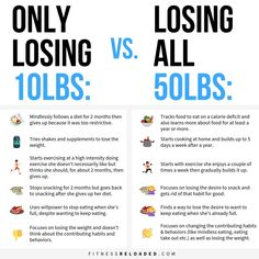 Weight Loss Workout Plan, Weight Loss Goals, Weight Loss Motivation, Weight Loss Journey, Fitness Nutrition, Health And Nutrition, Get Healthy, Healthy Tips, Weight Loss Inspiration