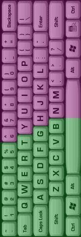 Pink and green computer keyboard #followprettypearlsinc AKA 1908