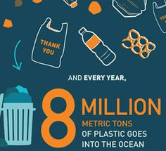 Ocean Conservancy study reveals that 8 million metric tons of plastic enters our ocean every year!