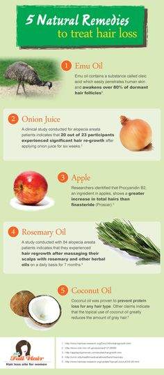 Infographic: 5 Popular Natural Home Remedies to Treat Hair Loss