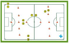 Ejercicio de preparación física para equipos de fútbol.