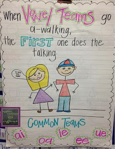 """Vowel Team anchor chart """"When two vowels go a-walking, the first one does the talking. Anchor Charts First Grade, Kindergarten Anchor Charts, Reading Anchor Charts, Kindergarten Phonics, Literacy, Phonics Rules, Phonics Words, Word Study, Word Work"""