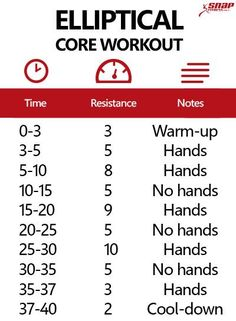 40 Minute Elliptical Core Workout - Snap Fitness