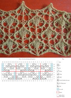 Rain:a free lace knitting pattern from Naomi Parkhurst
