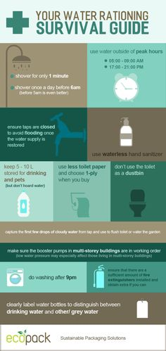 Your water rationing survival guide.