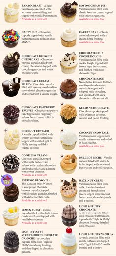 House of Cupcakes East Brunswick - Restaurant Menus - Order Food Delivery