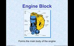 https://www.facebook.com/mechanical.engineering.community.forum/photos/a.389510768182.168169.260450433182/10153411316568183/?type=3