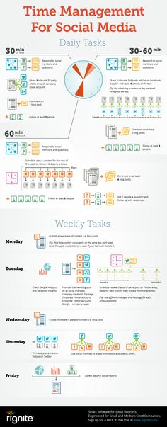 Time Management for Social Media #infographic #SocialMedia #Twitter #Facebook #infografía