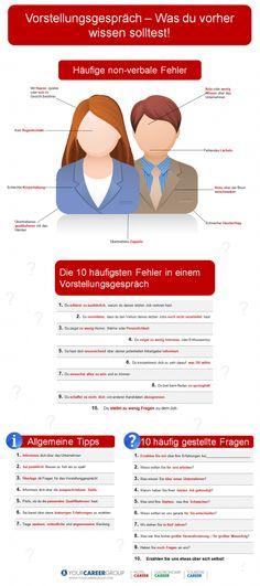 Tipps fürs Vorstellungsgespräch #infographic