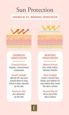 Mineral Sunscreen: What's The Difference? Mineral Sunscreen: What's The Difference? Healthy Skin Care Tips Do you know the difference between chemical and physical sunscreen? Skin Tips, Skin Care Tips, Organic Skin Care, Natural Skin Care, Natural Beauty, Organic Beauty, Protector Solar, Healthy Skin Care, Healthy Beauty