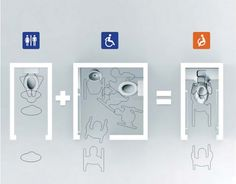 The Universal Toilet: Beautifully Designed Bathroom To Accomodate Anyone ~ Disability Bathroom Fixtures