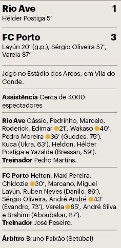 FC Porto foi capaz de se recompor na segunda parte - PÚBLICO