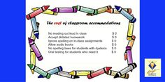 All teachers should offer accommodations to students with dyslexia - whether or not the student has an IEP or a 504 Plan.  http://www.dys-add.com/getHelp.html#anchorClassrooms