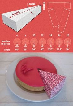 Completely custom sized template for a Cake Slice Box