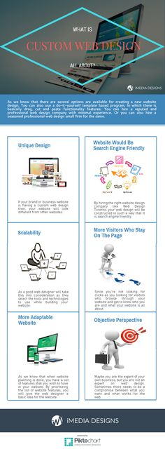 As we know that there are several options are available for creating a new website design. You can also use a do-it-yourself template based program, in which there is basically drag, cut and paste functionality features. You can hire a reputed and professional web design company with minimal experience.