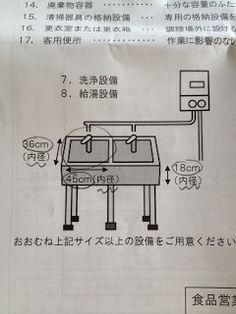 I wish diagrams from the health department were this approachable in the US.