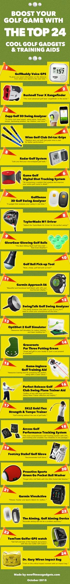 http://newfitnessgadgets.com/24-cool-golf-gadgets-and-accessories The Ultimate list of 24 Cool Golf Gadgets and Accessories! #golf #infographics #golfing #gadgets #sports ‪#‎gadgets‬ ‪#‎gifts‬ ‪#‎giftideas‬ ‪#‎gadget‬ ‪#‎golfing‬ ‪#‎sports‬ ‪#‎sport‬ ‪#‎golfcourse‬ ‪#‎golftournament‬ ‪#‎green‬ ‪#‎fairway‬ ‪#‎gps‬ ‪#‎golfbuddy‬ ‪#‎bushnell‬ ‪#‎rangefinder‬ ‪#‎zepp‬ ‪#‎swinganalyzer‬ ‪#‎3d‬ ‪#‎winn‬ ‪#‎grip‬ ‪#‎dritac‬ ‪#‎radar‬ ‪#‎system‬ ‪#‎game‬ ‪#‎digital‬ ‪#‎shottracking‬ ‪#‎golfsense‬