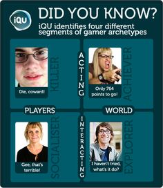 #iQU identifies four core segments of gamer archetypes to connect the right #gamer to the right game.  What are you? #didyouknow #gamer #profile #intelligence #gaming