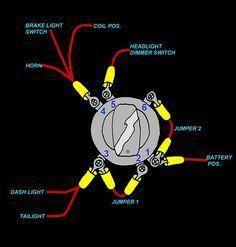 Harley Ignition Switch Wiring #HarleyDavidsonSoftail   Motorcycle wiring, Harley  shovelhead, Harley bikesPinterest