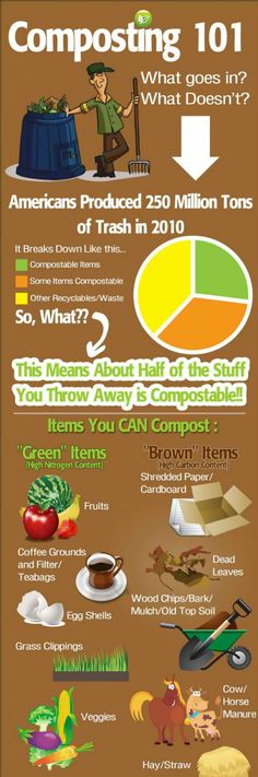 Composting - My family has been doing this since we bought our house in 1988, but there are still so many people in America who could benefit from composting at home.