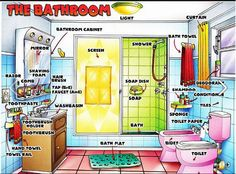 In the Bathroom Vocabulary in English - ESLBuzz Learning English English Fun, English Study, English House, English Words, English Lessons, English Grammar, Learn English, French Lessons, Spanish Lessons