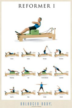 Pilates is an exercise system targeted at developing flexibility and core strength as well as promoting total body balance. Pilates is so versatile that it can be performed by senior citizens and seasoned athletes who Body Pilates, Pilates Reformer Exercises, Pilates Barre, Pilates Workout, Pilates Video, Stott Pilates Reformer, Pilates Fitness, Core Workouts, Joseph Pilates