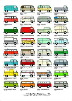 Affiche Combi Evolution some VW history… I have the crazy idea to buy a vw van and just travel the world. But ik don't wanna do it alone… Volkswagen Transporter, Bus Volkswagen, Vw T1 Camper, Vw Caravan, Volkswagen Vehicles, Kombi Last Edition, Combi Vw T2, Wolkswagen Van, Kombi Pick Up