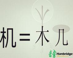 "Chinese character ""机"" Pinyin(jī )machine=Wood+almost"