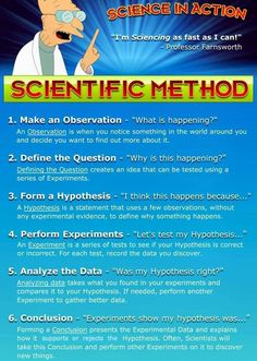 Fornsworths scientific method :) easy explanation for science fair porjects
