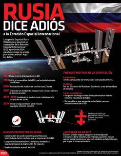 #Conoce los posibles motivos de separación entre la Agencia Espacial Rusa de la Estación Espacial Internacional.  #Infographic