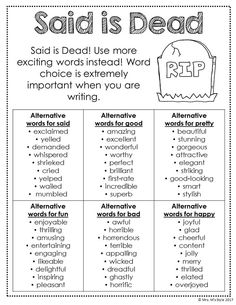 Said is Dead Anchor Chart - Said is Dead Anchor Chart Employing Graphs along with Topographical Roadmaps Creative Writing Tips, Book Writing Tips, Narrative Writing, Writing Words, Writing Lessons, Writing Workshop, Teaching Writing, Interactive Writing Notebook, Writing Activities