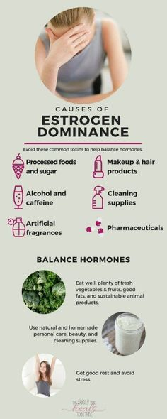Do You Have Estrogen Dominance? Signs, Symptoms, - Do You Have Estrogen Dominance? Signs, Symptoms, & Causes of This Common Hormonal Imbalance Low Carb Diets, Leaky Gut, Balance Hormones Naturally, Menopause Symptoms, Menopause Diet, Low Estrogen Symptoms, Pcos Symptoms, Symptoms Check, Vitamins