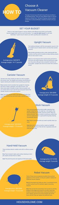 How to Choose a Vacuum Cleaner Infographic  #infographic #household #vacuuminfographic #info #vacuumcleaner #vacuum #typeofvacuum #choosevacuum #householdme
