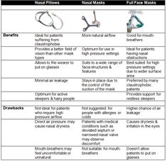 How to Pick the Right CPAP Nasal Mask - CPAPUSA