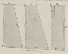 La Mode Illustrée 1883.: Short foundation skirt pattern.