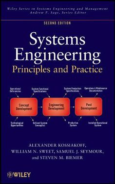 Systems Engineering Principles and Practice (Wiley Series in Systems Engineering and Management) by Alexander Kossiakoff. $79.48. 560 pages. Publisher: Wiley-Interscience; 2 edition (May 9, 2011). Author: Alexander Kossiakoff