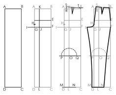 Mi primera máquina de coser: Patrón base de pantalón