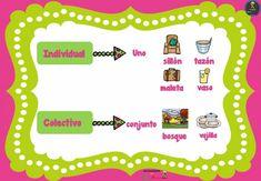 Carteles de lengua para decorar la clase Blog, Map, Frame, Decor, Poster, Picture Frame, Decoration, Location Map, Blogging