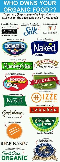 Avoid GMO,s avoid these products