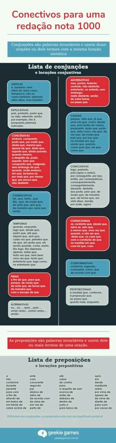 Reasons to Learn Brazilian Portuguese Portuguese Grammar, Portuguese Lessons, Portuguese Language, Mental Map, Learn Brazilian Portuguese, Study Organization, English Tips, Study Hard, Study Inspiration