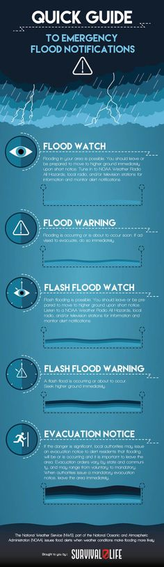 Flood Survival Tips   How to Survive Natural Disasters