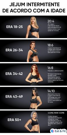Fitness Workouts, Fitness Workout For Women, At Home Workouts, Workout Diet, Workout Motivation, Lose Weight At Home, Health And Wellbeing, Workout Challenge, Get In Shape