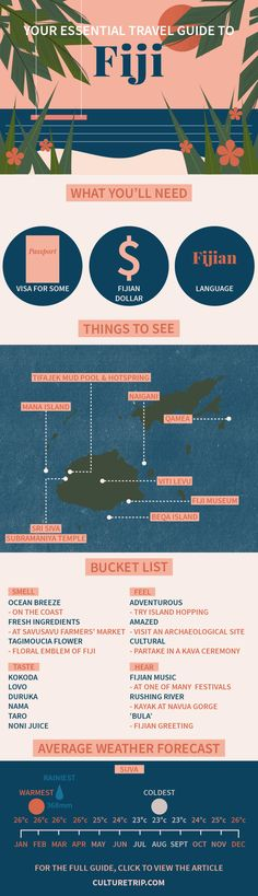Your Essential Travel Guide to Fiji (Infographic) | Fiji, Island, weekend break, Asia, bucket list, wanderlust, adventure, challenge, coffee, bar, food, must try, Summer, Beach